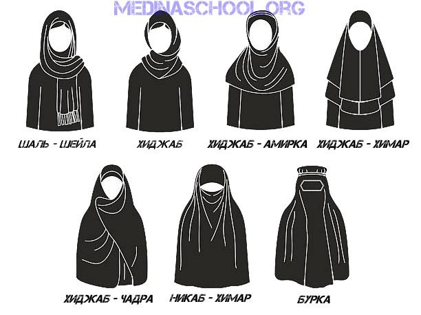 виды мусульманской одежды