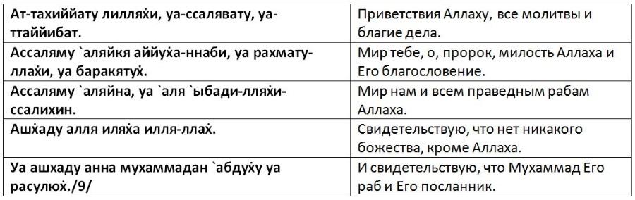 текст ат-тахията