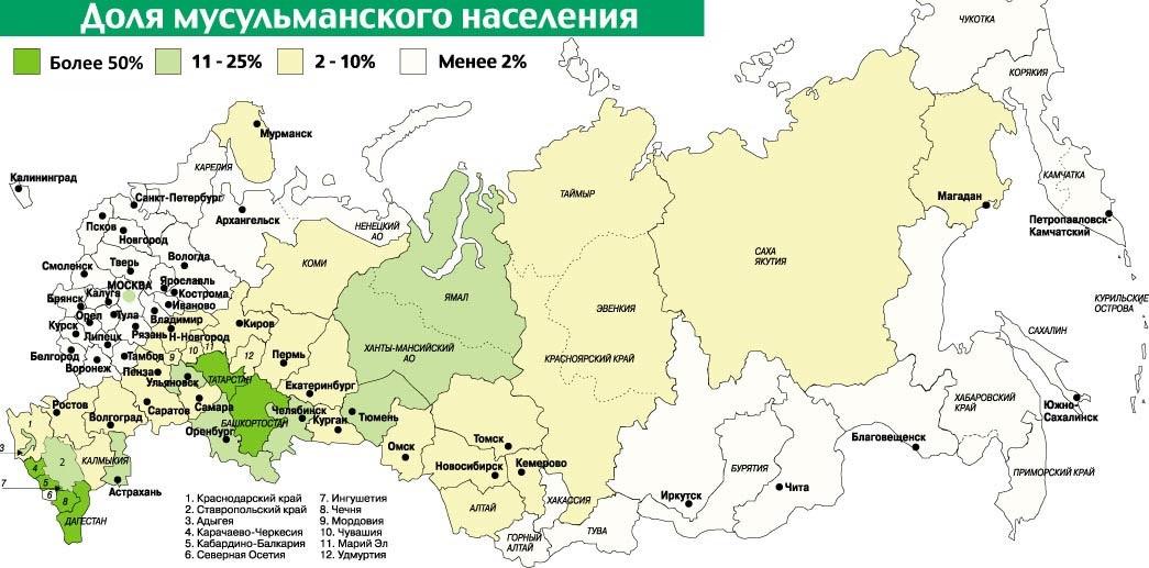 Сколько мусульман в России
