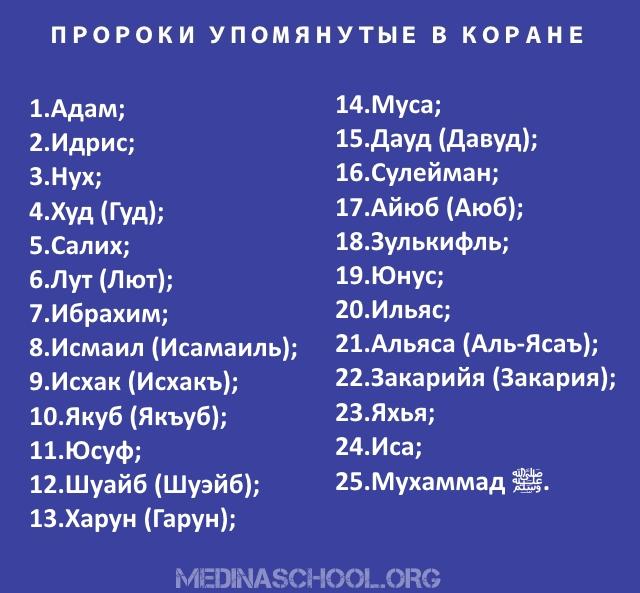 список имен пророков в Коране